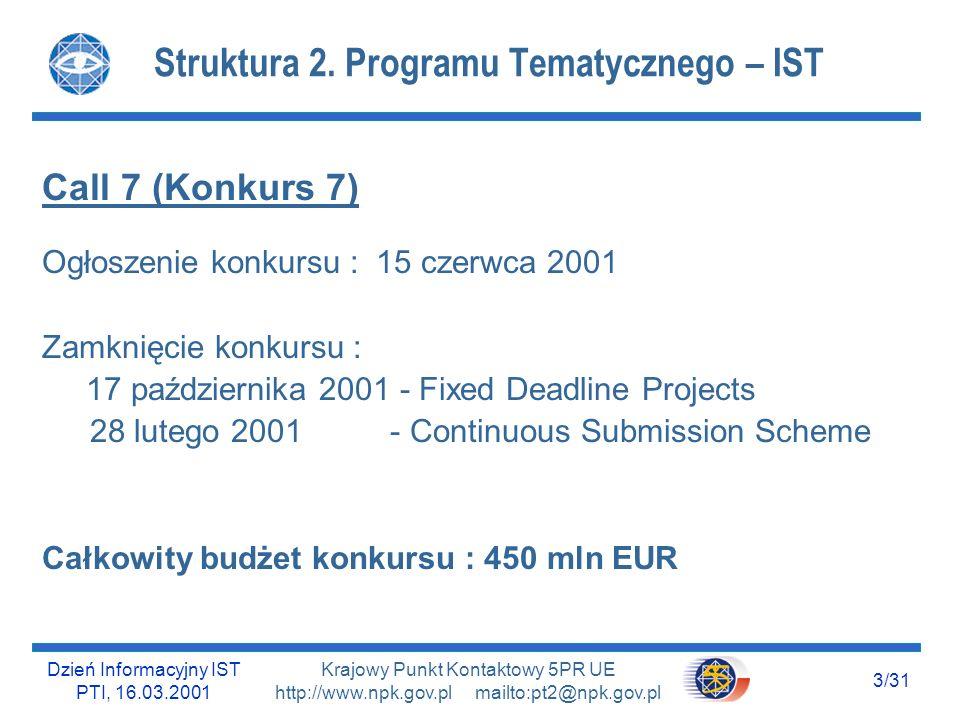 Dzień Informacyjny IST PTI, 16.03.2001 3/31 Krajowy Punkt Kontaktowy 5PR UE http://www.npk.gov.pl mailto:pt2@npk.gov.pl Struktura 2. Programu Tematycz
