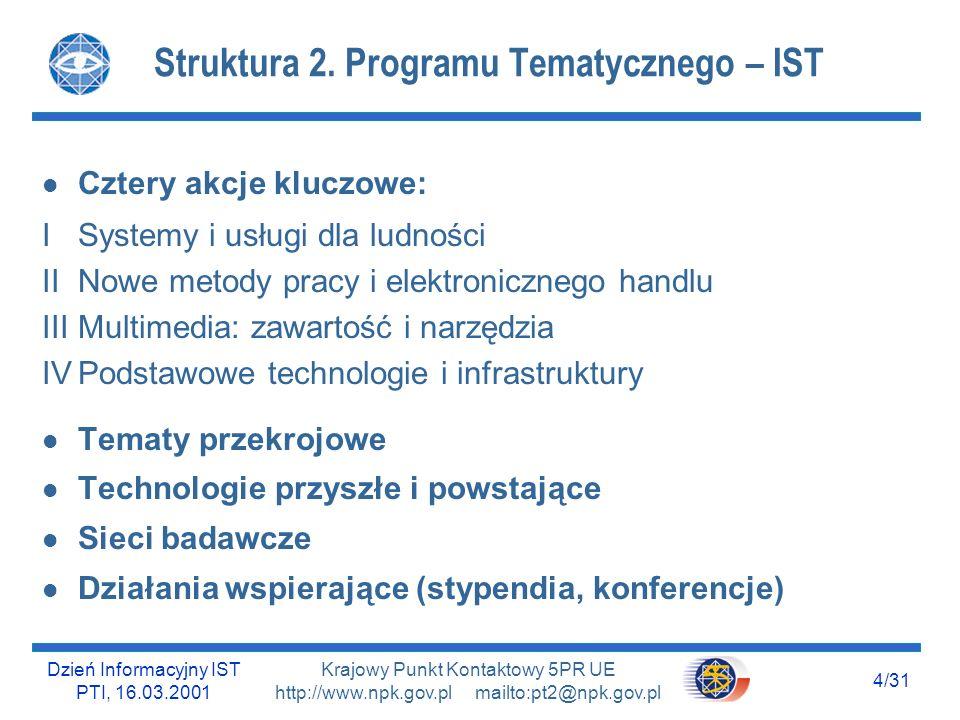 Dzień Informacyjny IST PTI, 16.03.2001 4/31 Krajowy Punkt Kontaktowy 5PR UE http://www.npk.gov.pl mailto:pt2@npk.gov.pl Struktura 2. Programu Tematycz