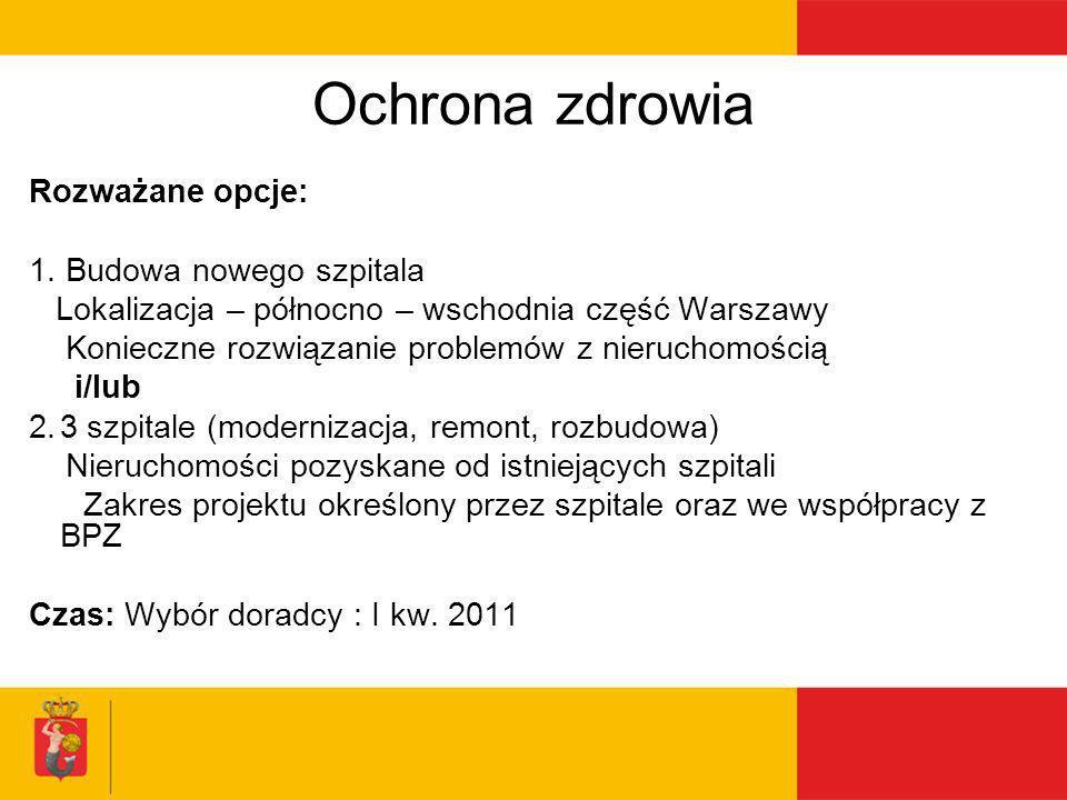 Ochrona zdrowia Rozważane opcje: 1. Budowa nowego szpitala Lokalizacja – północno – wschodnia część Warszawy Konieczne rozwiązanie problemów z nieruch