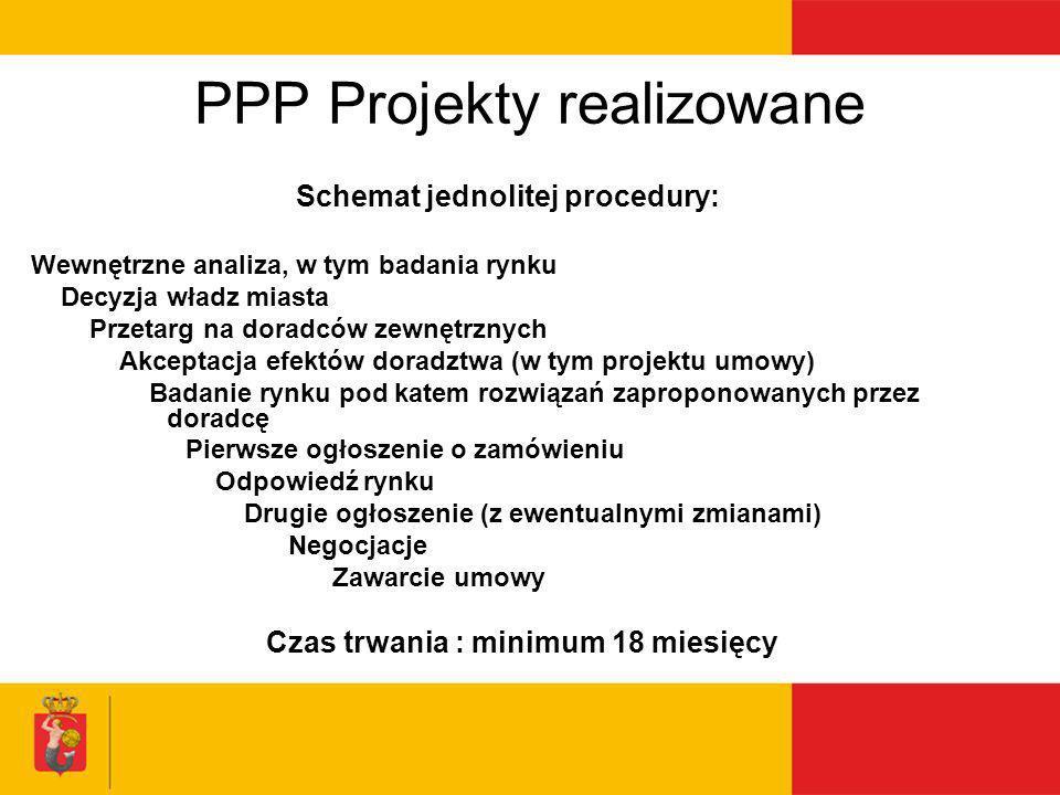 PPP Projekty realizowane Schemat jednolitej procedury: Wewnętrzne analiza, w tym badania rynku Decyzja władz miasta Przetarg na doradców zewnętrznych
