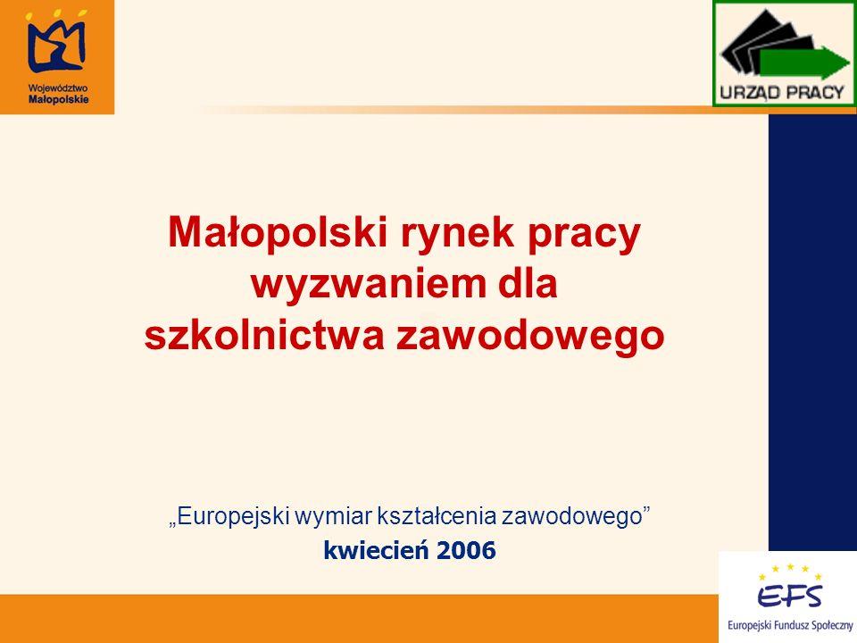 1 Europejski wymiar kształcenia zawodowego kwiecień 2006 Małopolski rynek pracy wyzwaniem dla szkolnictwa zawodowego