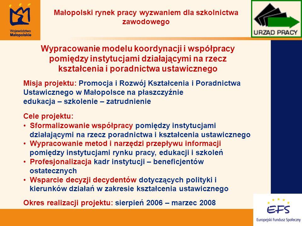 16 Wypracowanie modelu koordynacji i współpracy pomiędzy instytucjami działającymi na rzecz kształcenia i poradnictwa ustawicznego Misja projektu: Promocja i Rozwój Kształcenia i Poradnictwa Ustawicznego w Małopolsce na płaszczyźnie edukacja – szkolenie – zatrudnienie Cele projektu: Sformalizowanie współpracy pomiędzy instytucjami działającymi na rzecz poradnictwa i kształcenia ustawicznego Wypracowanie metod i narzędzi przepływu informacji pomiędzy instytucjami rynku pracy, edukacji i szkoleń Profesjonalizacja kadr instytucji – beneficjentów ostatecznych Wsparcie decyzji decydentów dotyczących polityki i kierunków działań w zakresie kształcenia ustawicznego Okres realizacji projektu: sierpień 2006 – marzec 2008 Małopolski rynek pracy wyzwaniem dla szkolnictwa zawodowego