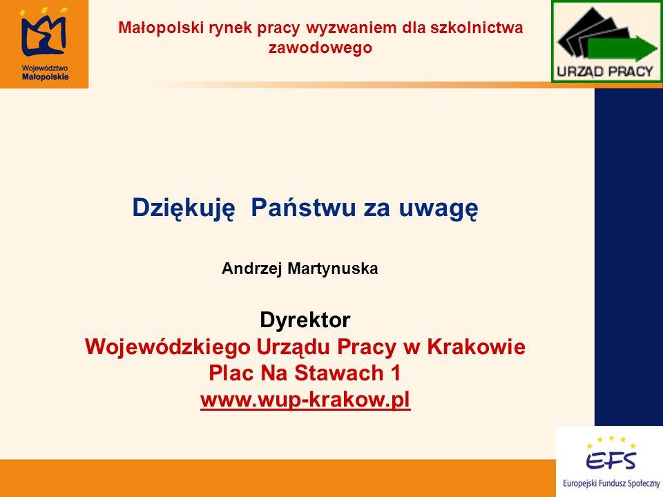 18 Dziękuję Państwu za uwagę Dyrektor Wojewódzkiego Urządu Pracy w Krakowie Plac Na Stawach 1 www.wup-krakow.pl Małopolski rynek pracy wyzwaniem dla szkolnictwa zawodowego Andrzej Martynuska