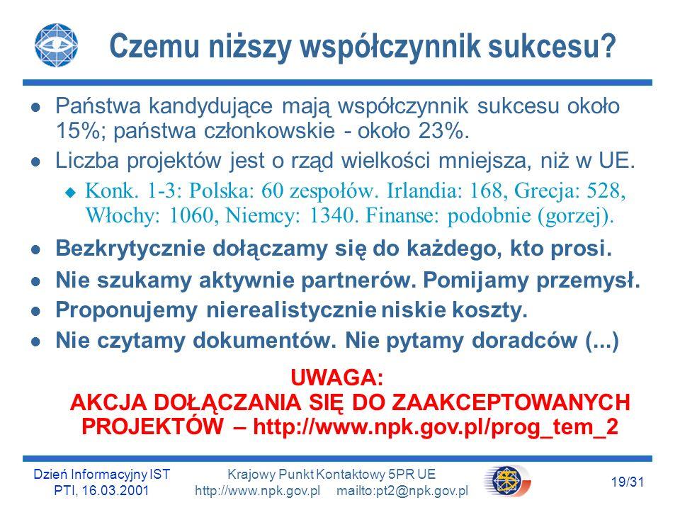 Dzień Informacyjny IST PTI, 16.03.2001 18/31 Krajowy Punkt Kontaktowy 5PR UE http://www.npk.gov.pl mailto:pt2@npk.gov.pl Dane o Największych - LUCENT LUCENT – kraje EU Wnioski przedłożone : 26 Projekty zaakceptowane (do negocjacji) : 16 Projekty powyżej 2 mln EUR : 1 Projekty powyżej 1 mln EUR : 4 Finansowanie wniosków zaakceptowanych : 11,2 mln EUR (Łącznie) LUCENT – Polska Wnioski przedłożone : 1 Wniosek niezaakceptowany