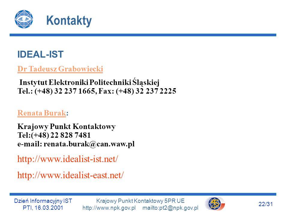 Dzień Informacyjny IST PTI, 16.03.2001 21/31 Krajowy Punkt Kontaktowy 5PR UE http://www.npk.gov.pl mailto:pt2@npk.gov.pl Kontakty Program Tematyczy 2: IST Krzysztof Trojanowski Dorota Leśkiewicz Krajowy Punkt Kontaktowy Tel:(+48) 22 828 7481 e-mail: pt2@npk.gov.pl http://www.npk.gov.pl/prog_tem_2