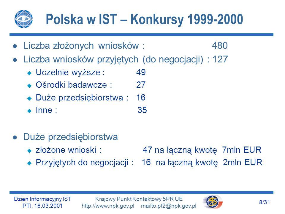 Dzień Informacyjny IST PTI, 16.03.2001 7/31 Krajowy Punkt Kontaktowy 5PR UE http://www.npk.gov.pl mailto:pt2@npk.gov.pl Statystyki uczestnictwa-liczba wniosków