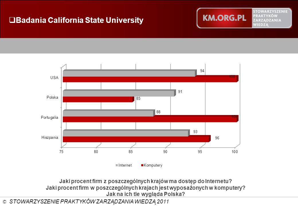 © STOWARZYSZENIE PRAKTYKÓW ZARZĄDZANIA WIEDZĄ 2011 Badania California State University Jaki procent firm z poszczególnych krajów ma dostęp do Internetu.