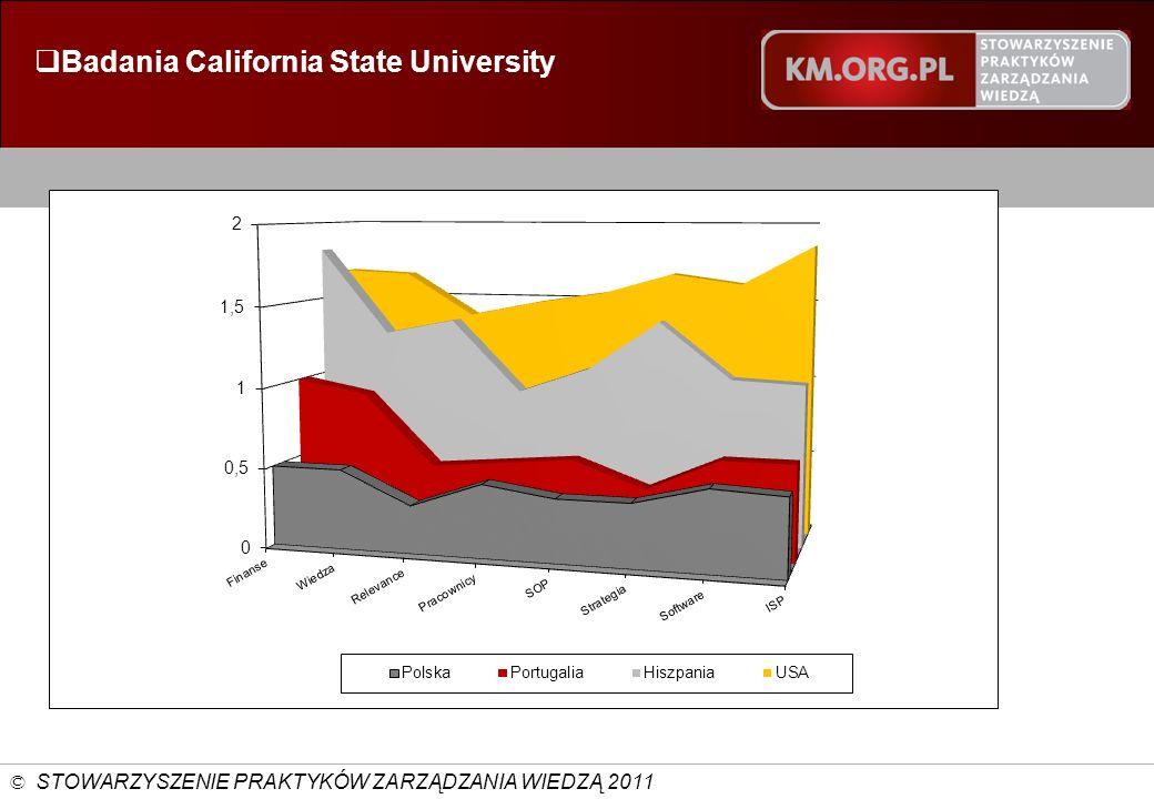 © STOWARZYSZENIE PRAKTYKÓW ZARZĄDZANIA WIEDZĄ 2011 Badania California State University