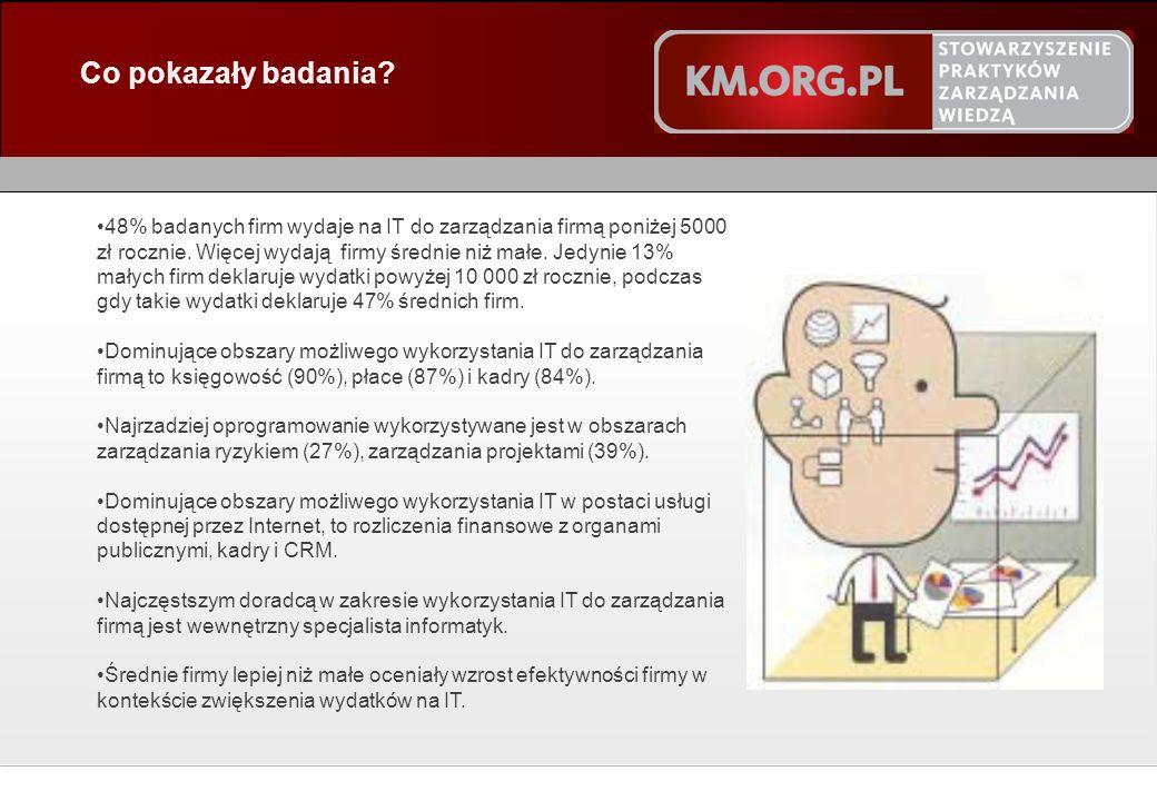 © STOWARZYSZENIE PRAKTYKÓW ZARZĄDZANIA WIEDZĄ 2011 Co pokazały badania.