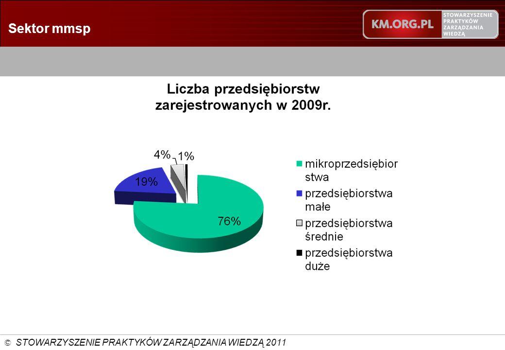 © STOWARZYSZENIE PRAKTYKÓW ZARZĄDZANIA WIEDZĄ 2011 Sektor mmsp