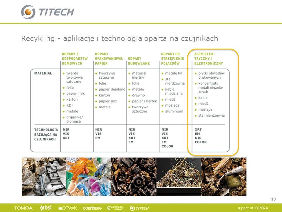 Recykling - aplikacje i technologia oparta na czujnikach 10