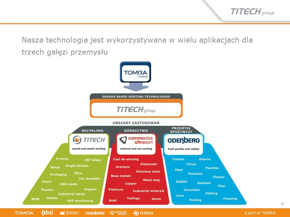Nasza technologia jest wykorzystywana w wielu aplikacjach dla trzech gałęzi przemysłu 4