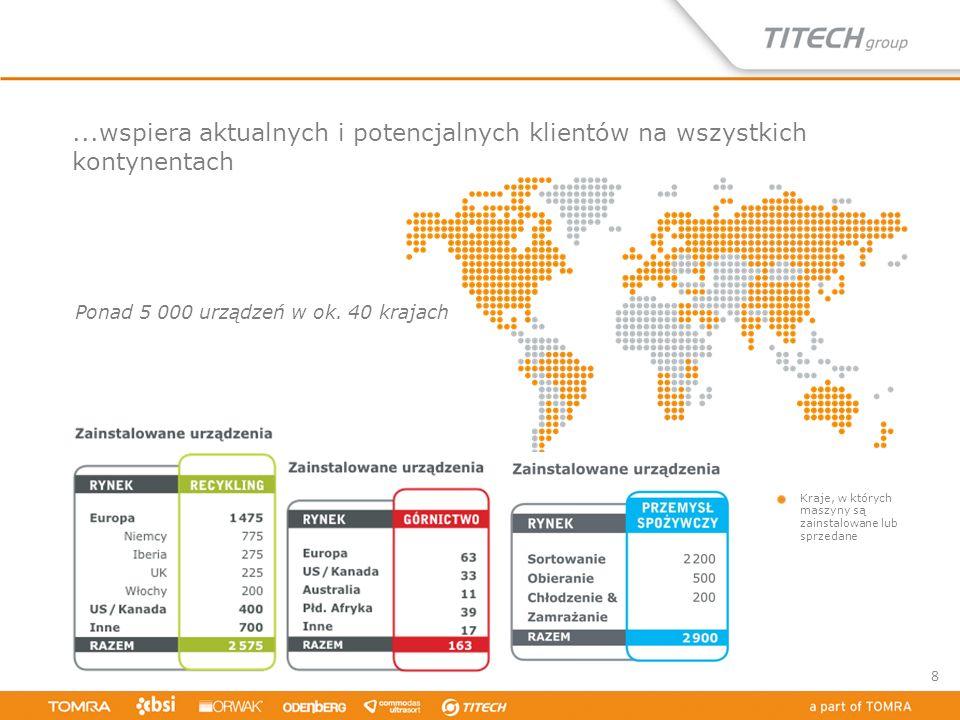 ...wspiera aktualnych i potencjalnych klientów na wszystkich kontynentach Kraje, w których maszyny są zainstalowane lub sprzedane Ponad 5 000 urządzeń
