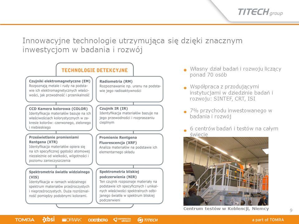 Innowacyjne technologie utrzymująca się dzięki znacznym inwestycjom w badania i rozwój Centrum testów w Koblencji, Niemcy 9 Własny dział badań i rozwo
