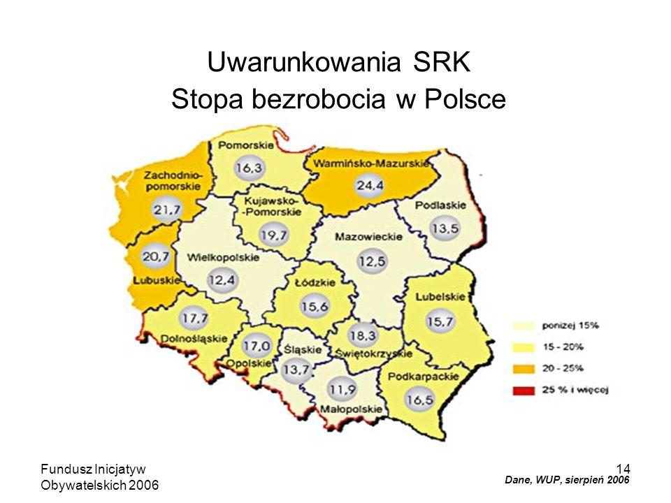 Fundusz Inicjatyw Obywatelskich 2006 14 Uwarunkowania SRK Stopa bezrobocia w Polsce Dane, WUP, sierpień 2006