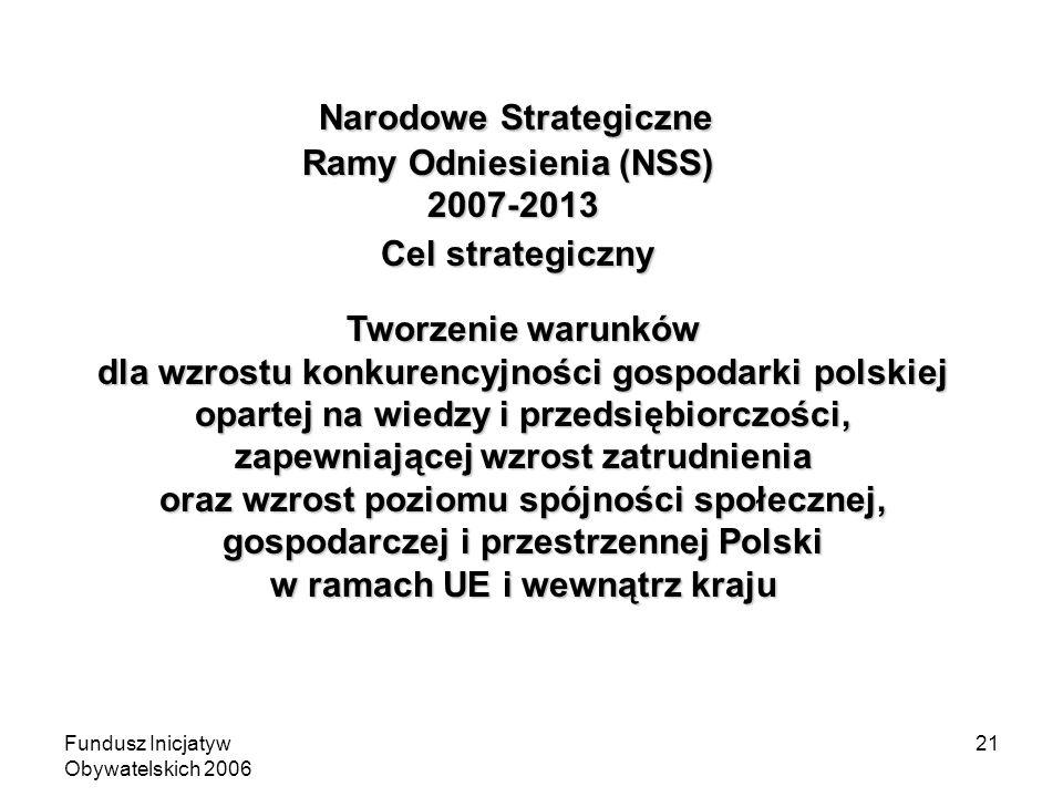 Fundusz Inicjatyw Obywatelskich 2006 21 Narodowe Strategiczne Narodowe Strategiczne Ramy Odniesienia (NSS) Ramy Odniesienia (NSS) 2007-2013 2007-2013 Cel strategiczny Cel strategiczny Tworzenie warunków dla wzrostu konkurencyjności gospodarki polskiej opartej na wiedzy i przedsiębiorczości, zapewniającej wzrost zatrudnienia oraz wzrost poziomu spójności społecznej, gospodarczej i przestrzennej Polski w ramach UE i wewnątrz kraju