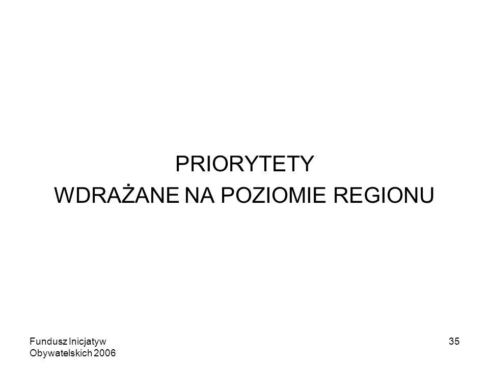 Fundusz Inicjatyw Obywatelskich 2006 35 PRIORYTETY WDRAŻANE NA POZIOMIE REGIONU