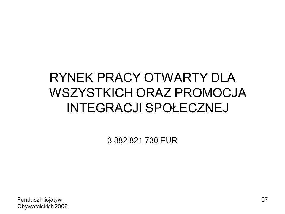 Fundusz Inicjatyw Obywatelskich 2006 37 RYNEK PRACY OTWARTY DLA WSZYSTKICH ORAZ PROMOCJA INTEGRACJI SPOŁECZNEJ 3 382 821 730 EUR