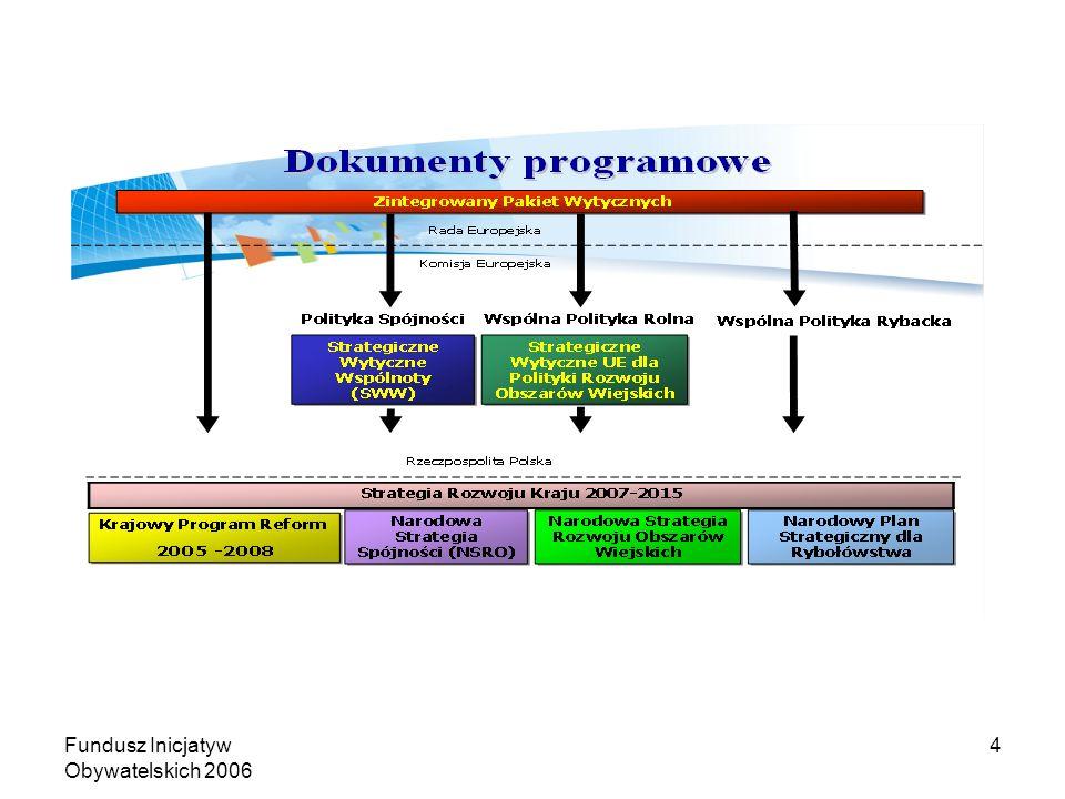 Fundusz Inicjatyw Obywatelskich 2006 4