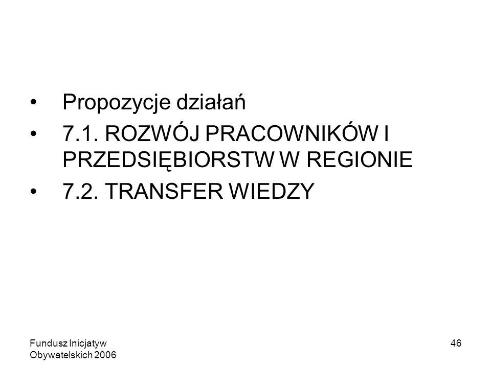 Fundusz Inicjatyw Obywatelskich 2006 46 Propozycje działań 7.1. ROZWÓJ PRACOWNIKÓW I PRZEDSIĘBIORSTW W REGIONIE 7.2. TRANSFER WIEDZY