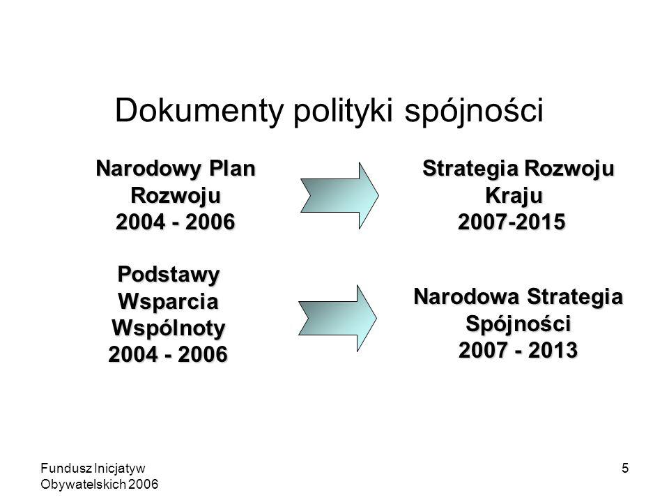 5 Dokumenty polityki spójności Narodowy Plan Rozwoju 2004 - 2006 Strategia Rozwoju Kraju 2007-2015 2007-2015 Podstawy Wsparcia Wspólnoty 2004 - 2006 Narodowa Strategia Spójności 2007 - 2013