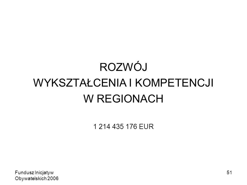 Fundusz Inicjatyw Obywatelskich 2006 51 ROZWÓJ WYKSZTAŁCENIA I KOMPETENCJI W REGIONACH 1 214 435 176 EUR