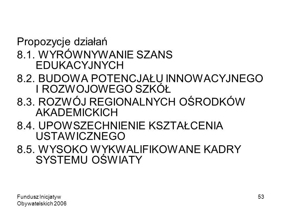 Fundusz Inicjatyw Obywatelskich 2006 53 Propozycje działań 8.1. WYRÓWNYWANIE SZANS EDUKACYJNYCH 8.2. BUDOWA POTENCJAŁU INNOWACYJNEGO I ROZWOJOWEGO SZK