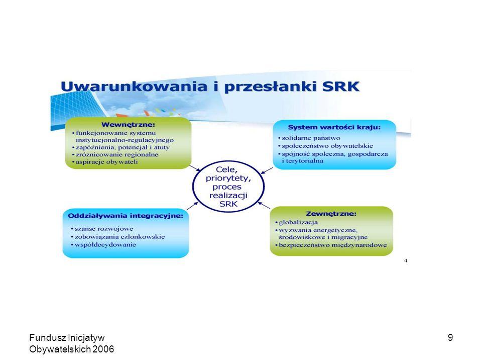 Fundusz Inicjatyw Obywatelskich 2006 9