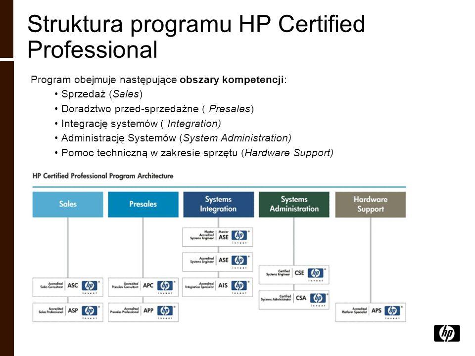 Struktura programu HP Certified Professional Program obejmuje następujące obszary kompetencji: Sprzedaż (Sales) Doradztwo przed-sprzedażne ( Presales)