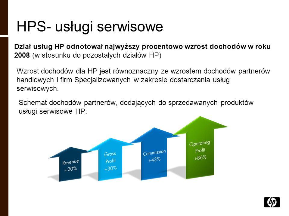 HPS- usługi serwisowe Dział usług HP odnotował najwyższy procentowo wzrost dochodów w roku 2008 (w stosunku do pozostałych działów HP) Wzrost dochodów