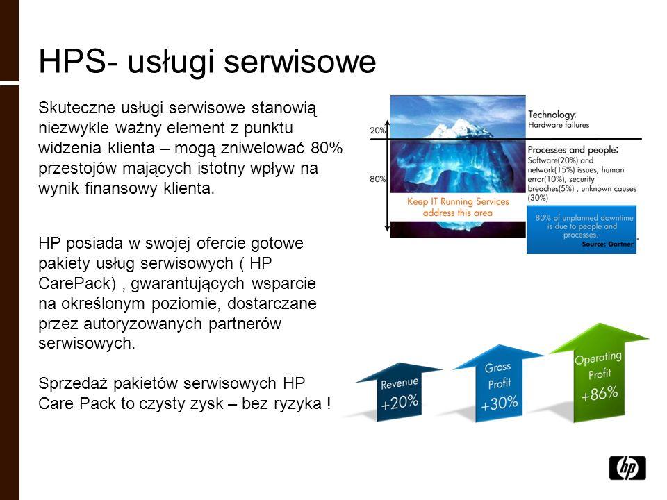 HPS- usługi serwisowe Skuteczne usługi serwisowe stanowią niezwykle ważny element z punktu widzenia klienta – mogą zniwelować 80% przestojów mających