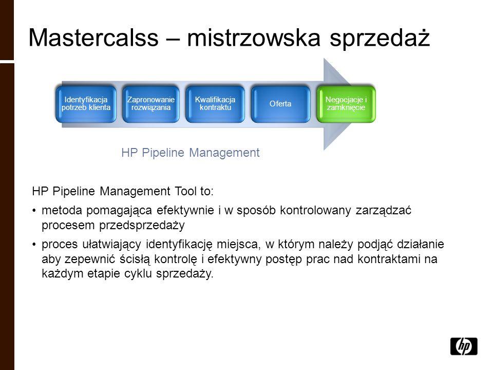 HP Pipeline Management Tool to: metoda pomagająca efektywnie i w sposób kontrolowany zarządzać procesem przedsprzedaży proces ułatwiający identyfikacj