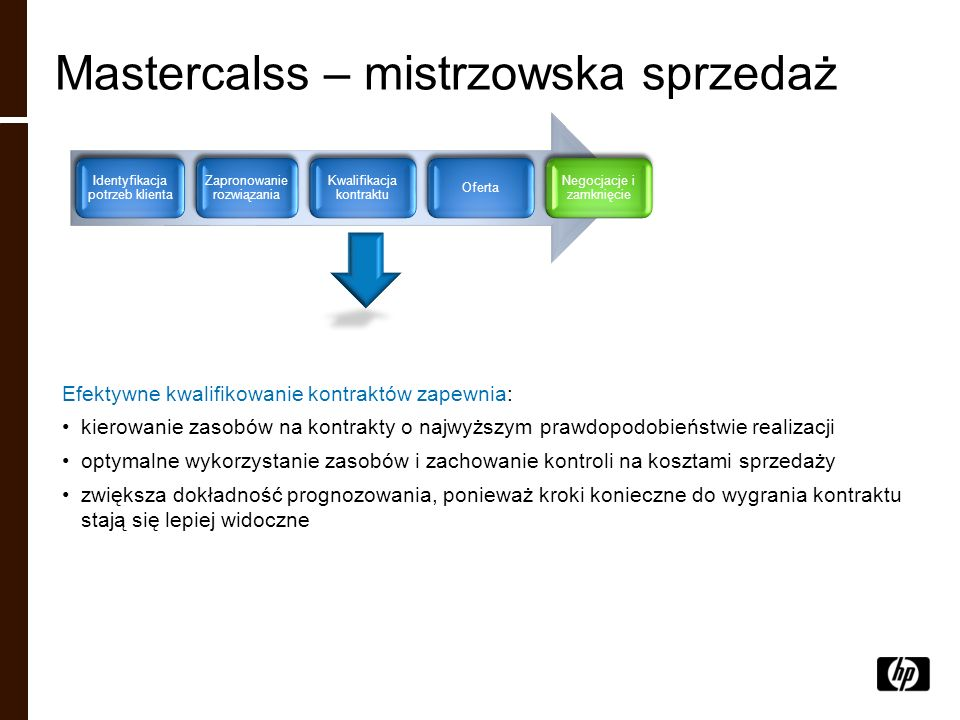 Mastercalss – mistrzowska sprzedaż Identyfikacja potrzeb klienta Zapronowanie rozwiązania Kwalifikacja kontraktu Oferta Negocjacje i zamknięcie Efekty