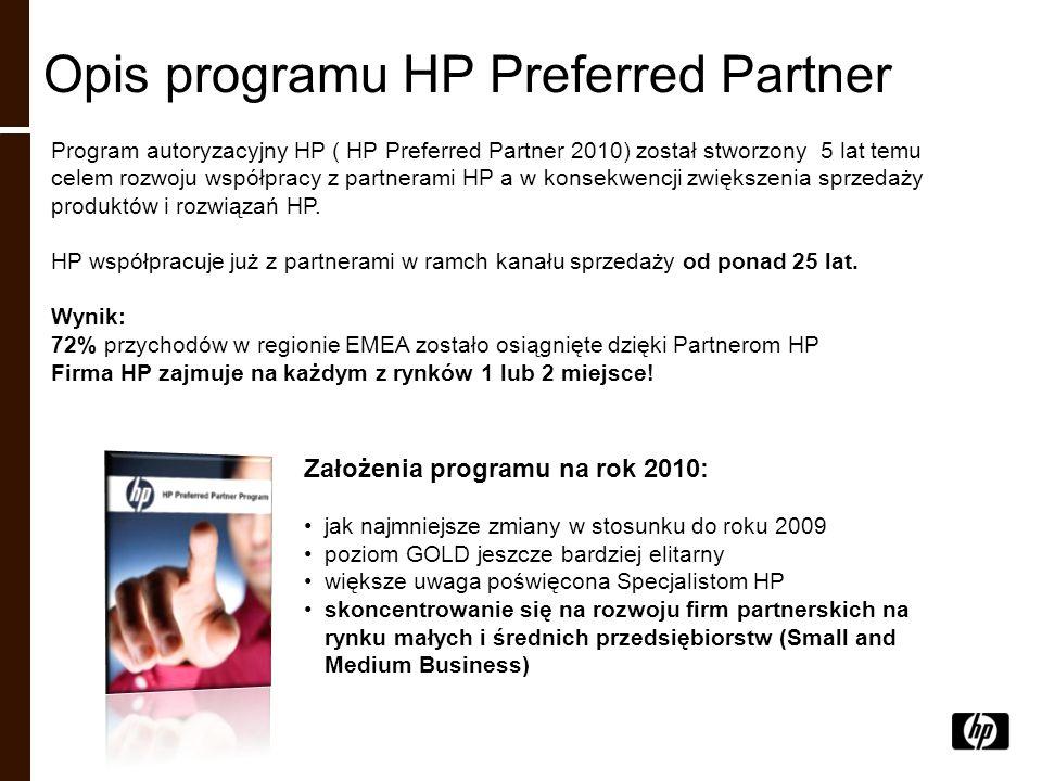 Opis programu HP Preferred Partner Program autoryzacyjny HP ( HP Preferred Partner 2010) został stworzony 5 lat temu celem rozwoju współpracy z partne