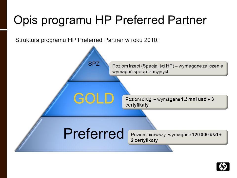 Struktura programu HP Preferred Partner w roku 2010: Opis programu HP Preferred Partner SPZ GOLD Preferred Poziom pierwszy- wymagane 120 000 usd + 2 c