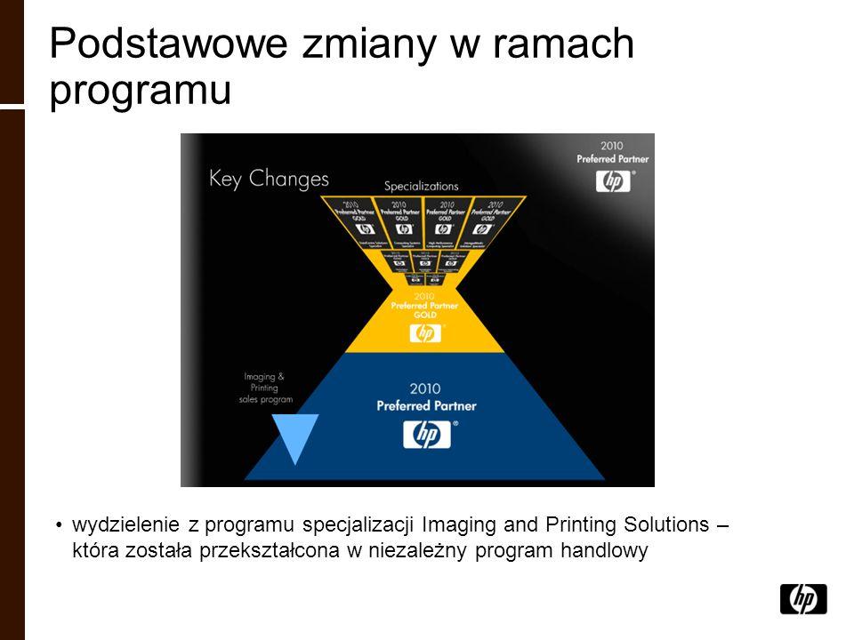 Podstawowe zmiany w ramach programu wydzielenie z programu specjalizacji Imaging and Printing Solutions – która została przekształcona w niezależny pr