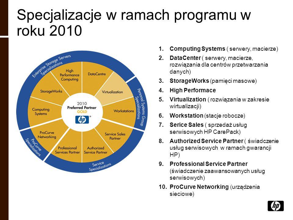 Specjalizacje w ramach programu w roku 2010 1.Computing Systems ( serwery, macierze) 2.DataCenter ( serwery, macierze, rozwiązania dla centrów przetwa