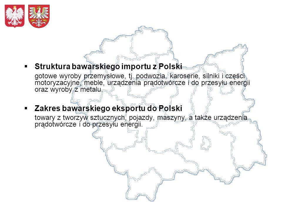 Struktura bawarskiego importu z Polski gotowe wyroby przemysłowe, tj. podwozia, karoserie, silniki i części motoryzacyjne, meble, urządzenia prądotwór