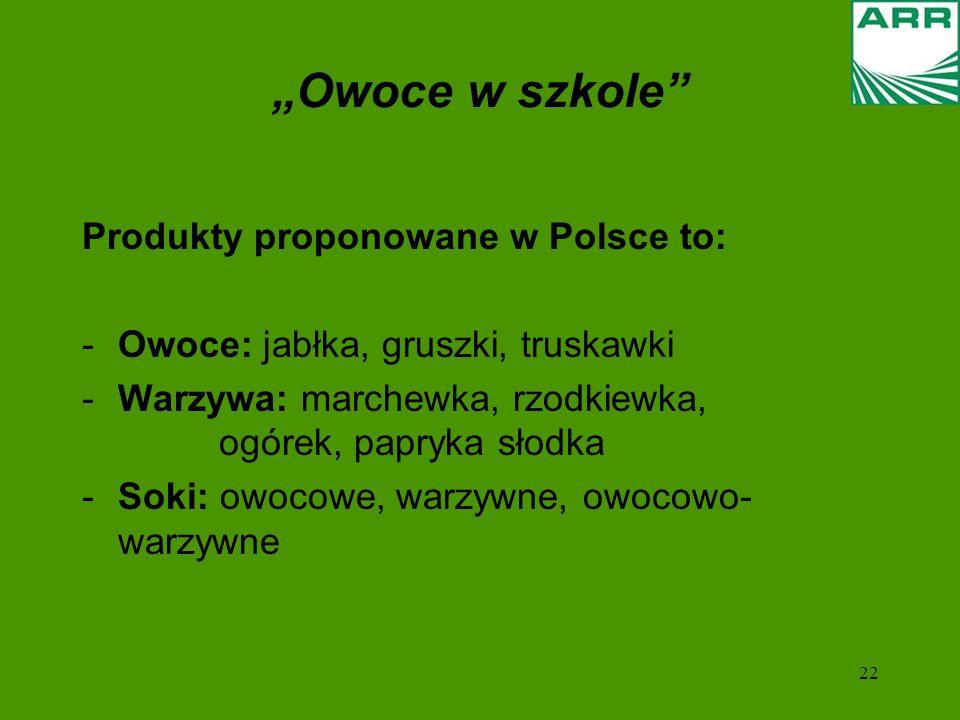 22 Owoce w szkole Produkty proponowane w Polsce to: -Owoce: jabłka, gruszki, truskawki -Warzywa: marchewka, rzodkiewka, ogórek, papryka słodka -Soki: owocowe, warzywne, owocowo- warzywne