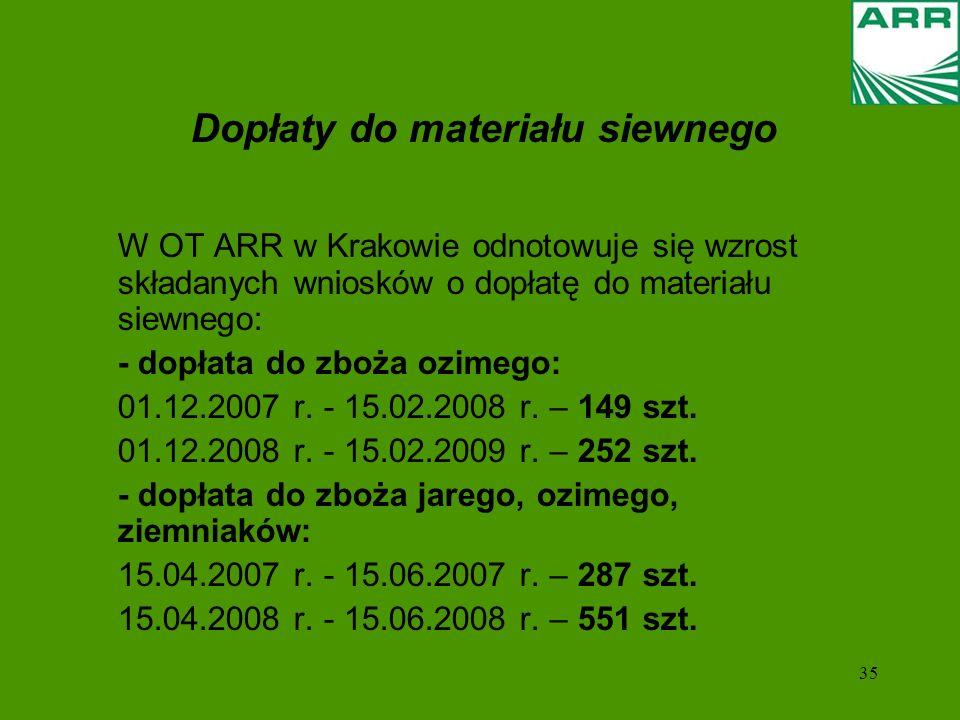 35 Dopłaty do materiału siewnego W OT ARR w Krakowie odnotowuje się wzrost składanych wniosków o dopłatę do materiału siewnego: - dopłata do zboża ozimego: 01.12.2007 r.