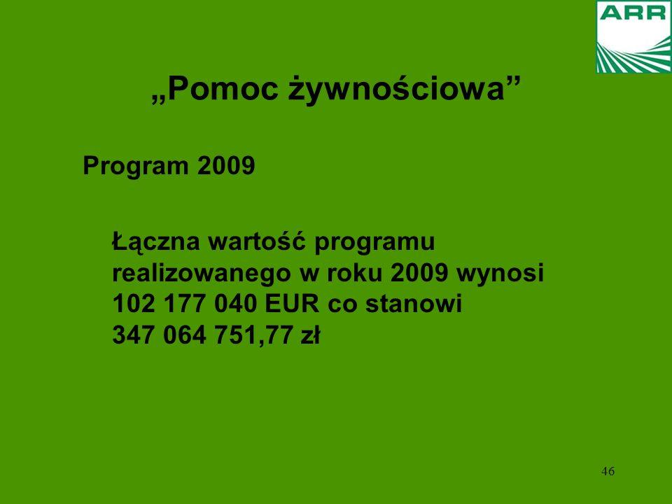 46 Pomoc żywnościowa Program 2009 Łączna wartość programu realizowanego w roku 2009 wynosi 102 177 040 EUR co stanowi 347 064 751,77 zł