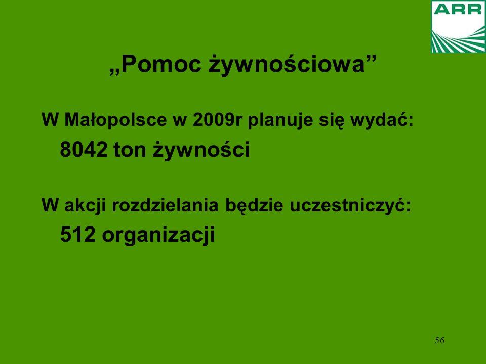 56 Pomoc żywnościowa W Małopolsce w 2009r planuje się wydać: 8042 ton żywności W akcji rozdzielania będzie uczestniczyć: 512 organizacji