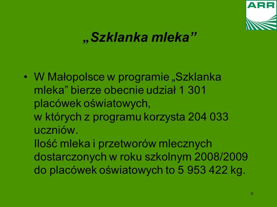 6 Szklanka mleka W Małopolsce w programie Szklanka mleka bierze obecnie udział 1 301 placówek oświatowych, w których z programu korzysta 204 033 uczni