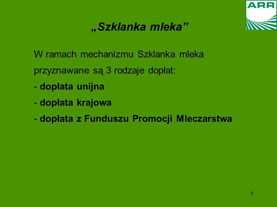 9 Szklanka mleka W ramach mechanizmu Szklanka mleka przyznawane są 3 rodzaje dopłat: - dopłata unijna - dopłata krajowa - dopłata z Funduszu Promocji Mleczarstwa