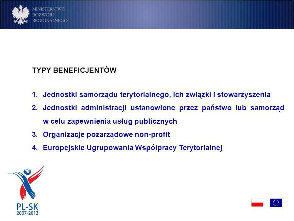 TYPY BENEFICJENTÓW 1.Jednostki samorządu terytorialnego, ich związki i stowarzyszenia 2.Jednostki administracji ustanowione przez państwo lub samorząd w celu zapewnienia usług publicznych 3.Organizacje pozarządowe non-profit 4.Europejskie Ugrupowania Współpracy Terytorialnej