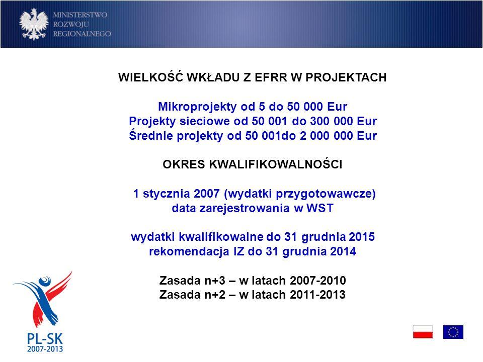 WIELKOŚĆ WKŁADU Z EFRR W PROJEKTACH Mikroprojekty od 5 do 50 000 Eur Projekty sieciowe od 50 001 do 300 000 Eur Średnie projekty od 50 001do 2 000 000 Eur OKRES KWALIFIKOWALNOŚCI 1 stycznia 2007 (wydatki przygotowawcze) data zarejestrowania w WST wydatki kwalifikowalne do 31 grudnia 2015 rekomendacja IZ do 31 grudnia 2014 Zasada n+3 – w latach 2007-2010 Zasada n+2 – w latach 2011-2013