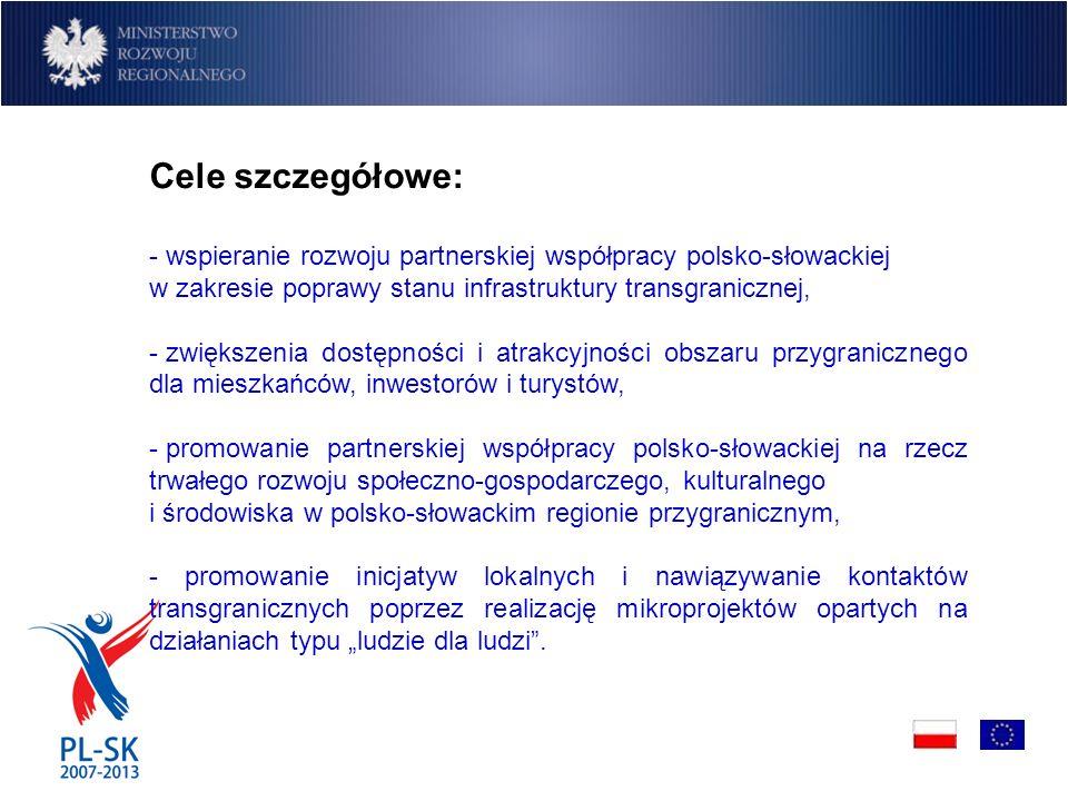 Cele szczegółowe: - wspieranie rozwoju partnerskiej współpracy polsko-słowackiej w zakresie poprawy stanu infrastruktury transgranicznej, - zwiększenia dostępności i atrakcyjności obszaru przygranicznego dla mieszkańców, inwestorów i turystów, - promowanie partnerskiej współpracy polsko-słowackiej na rzecz trwałego rozwoju społeczno-gospodarczego, kulturalnego i środowiska w polsko-słowackim regionie przygranicznym, - promowanie inicjatyw lokalnych i nawiązywanie kontaktów transgranicznych poprzez realizację mikroprojektów opartych na działaniach typu ludzie dla ludzi.