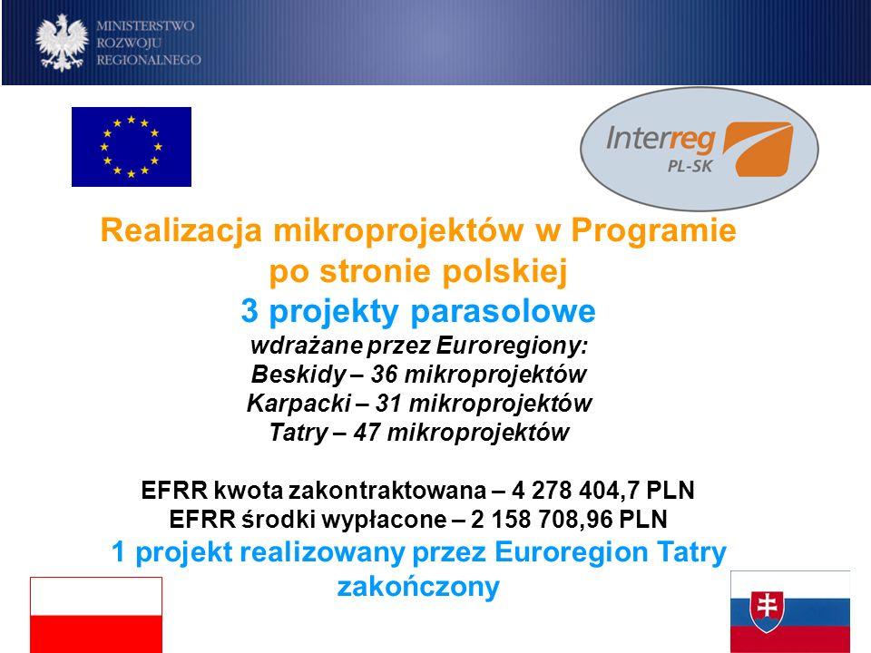 Program IW INTERREG IIIA Polska-Republika Słowacka 2004-2006 Realizacja mikroprojektów w Programie po stronie polskiej 3 projekty parasolowe wdrażane