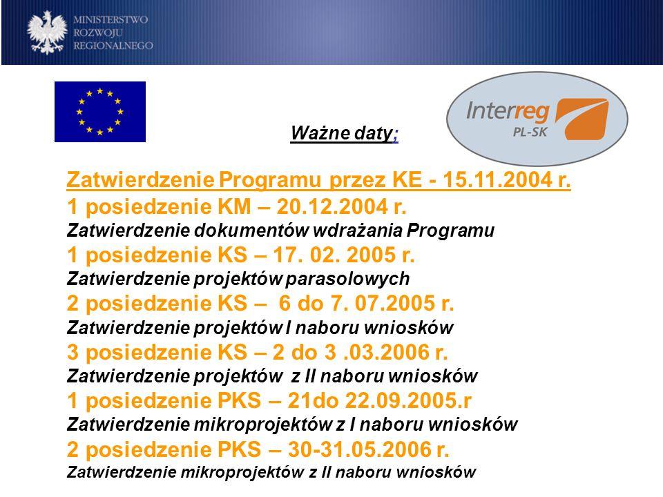 Ważne daty; Zatwierdzenie Programu przez KE - 15.11.2004 r. 1 posiedzenie KM – 20.12.2004 r. Zatwierdzenie dokumentów wdrażania Programu 1 posiedzenie