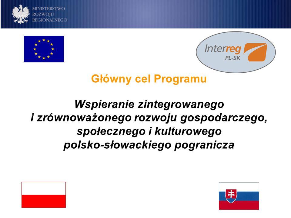 Program IW INTERREG IIIA Polska-Republika Słowacka 2004-2006 Główny cel Programu Wspieranie zintegrowanego i zrównoważonego rozwoju gospodarczego, spo